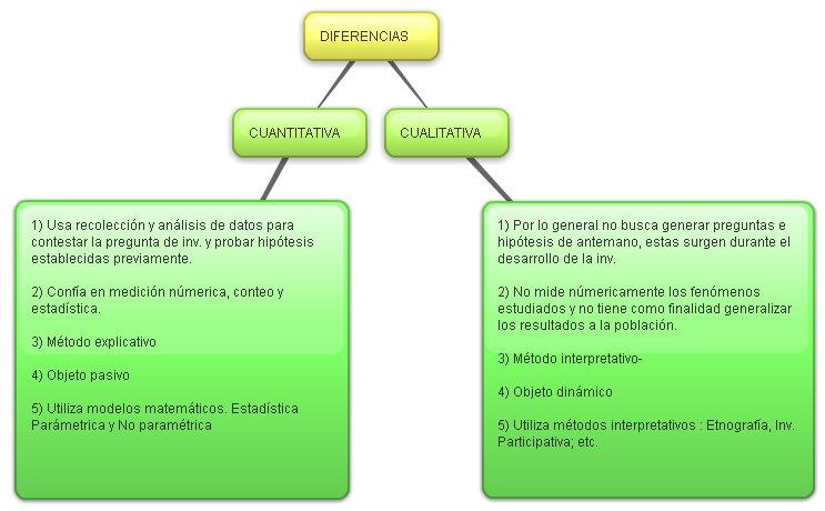 diferencia entre antiinflamatorios esteroideos y no esteroides