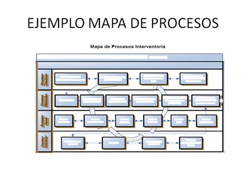 Produccion Mapa De Procesos Ejemplos.Ejemplo