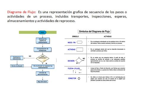 Diagrama de flujo ccuart Images