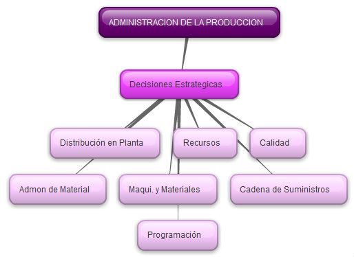 Lootcoza Sitemap
