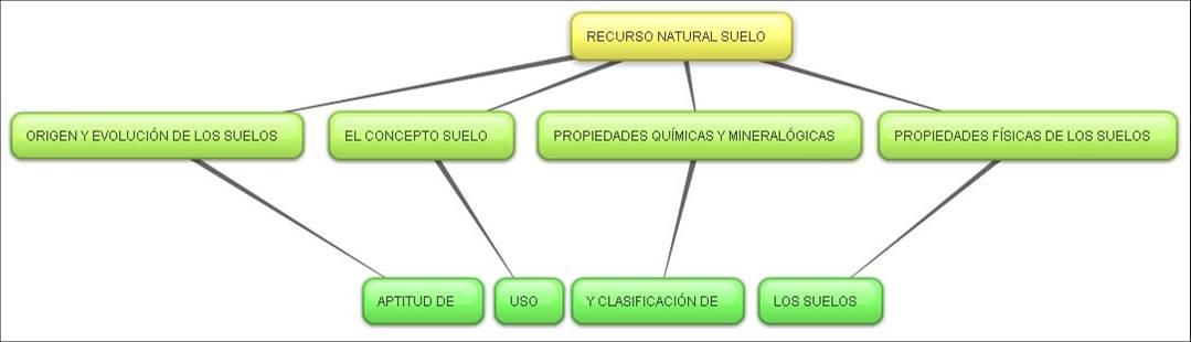 Mapa conceptual - Inmobiliaria origen ...
